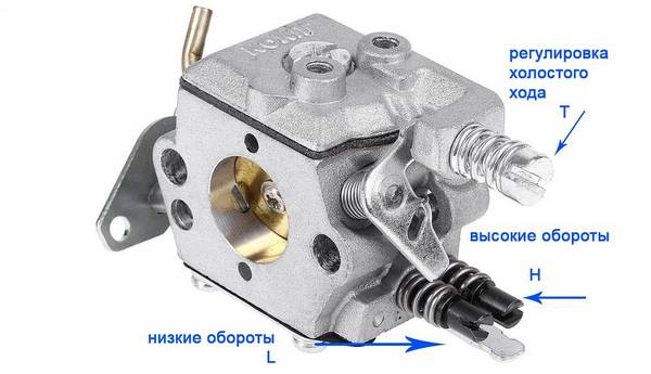 для производства бензопила урал 2 электрон регулировка карбюратора инструкция тегом